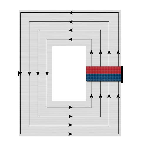 Câmp magnetic în circuit închis